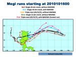 Hurricane Adrian discussion: Hodur presentation