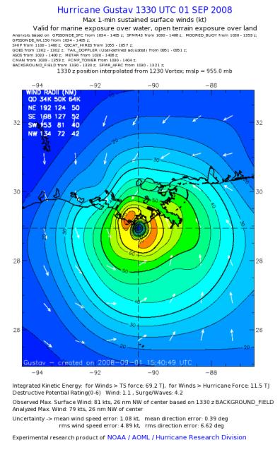 H*Wind analysis at landfall