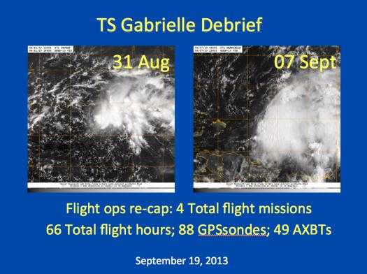 Gabrielle/AL92 presentation