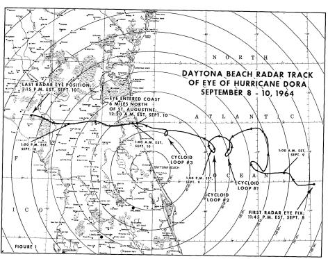 Hurricane_Dora_1964_Florida_track