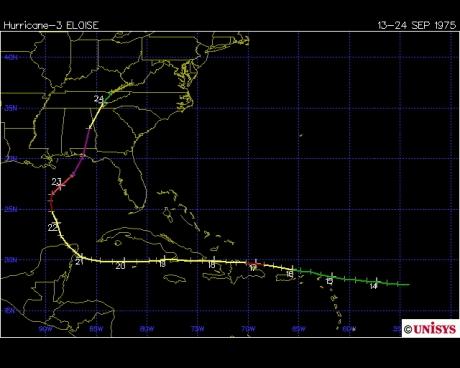 Track of Hurricane Eloise 1975 (Unisys)