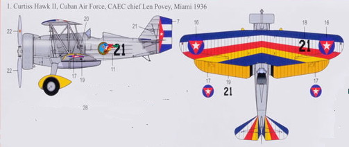 Capt. Povey's Curtis Hawk II