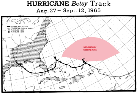 Betsy's track and STORMFURY seeding area