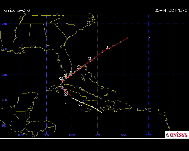 Track of the San Marcos hurricane 1870 (Unisys)