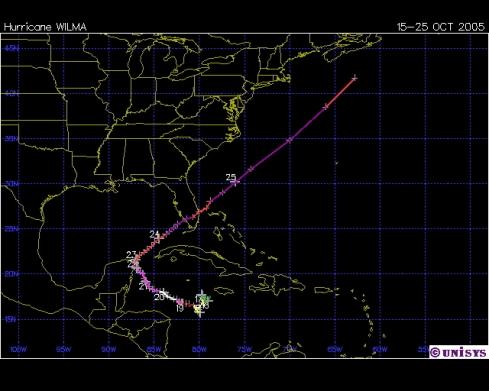 Track of Hurricane Wilma 2005 (Unisys)