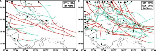 Figure 4 from Goldenberg et al. showing changes in Atlantic hurricane activity due to phases of the AMO.