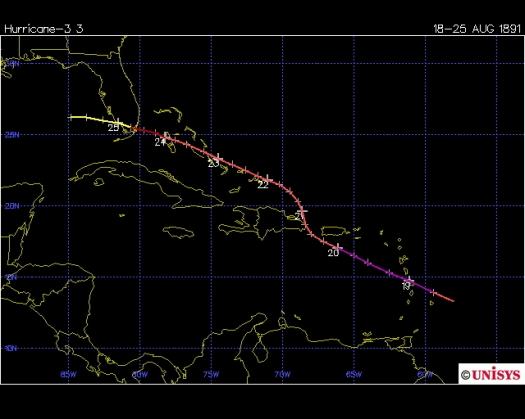 Track of the Martinique hurricane 1891 (Unisys)