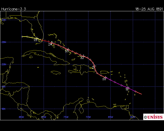 Track of the Martinique hurricane 1891 (Unisys)