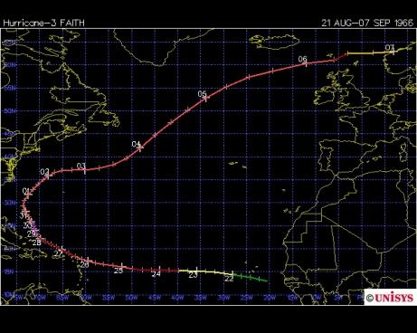 Track of Hurricane Faith 1966 (Unisys)