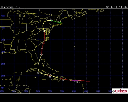 Track of the San Felipe (Primero) hurricane 1876 (Unisys)