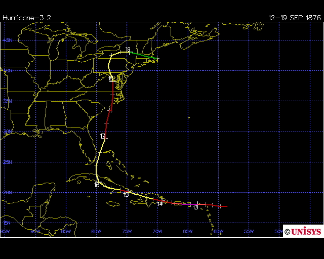 Track of the San Felipe (Primero) hurricane 1876 (Unisys)